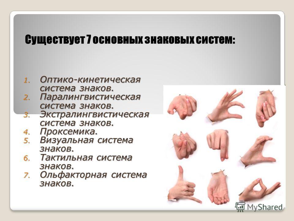 Существует 7 основных знаковых систем: