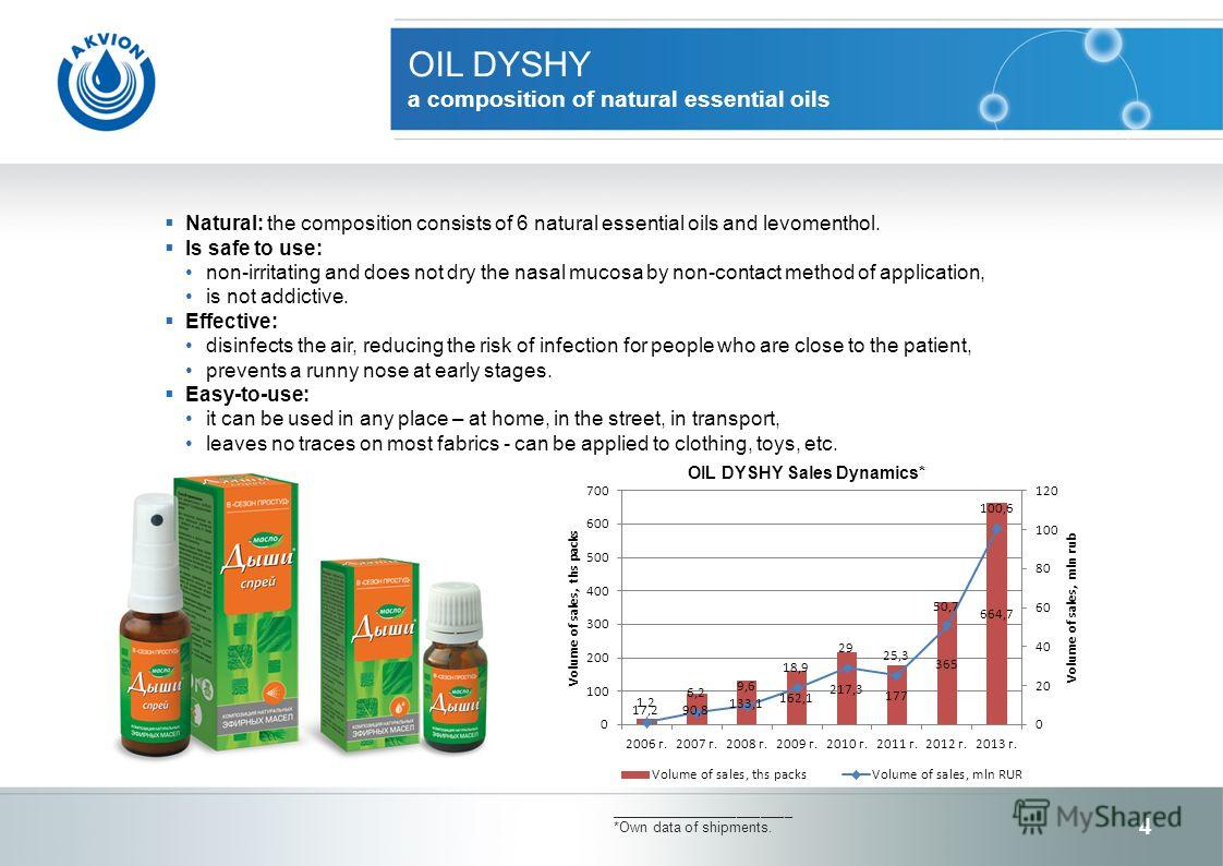 OIL DYSHY a composition of natural essential oils _______________________ *Own data of shipments. Natural: the composition consists of 6 natural essential oils and levomenthol. Is safe to use: non-irritating and does not dry the nasal mucosa by non-c