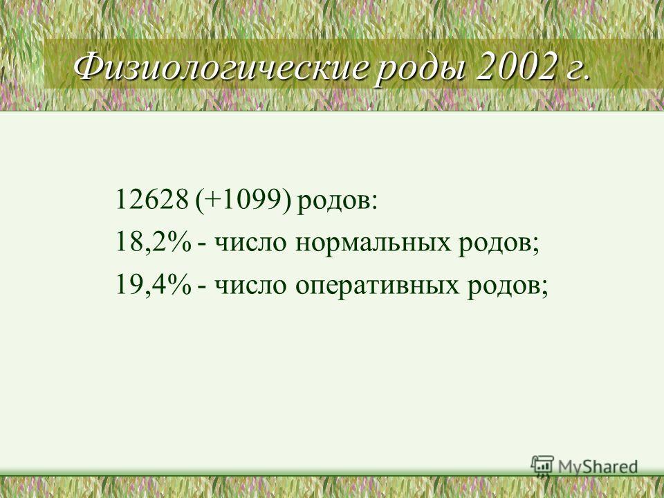 Физиологические роды 2002 г. 12628 (+1099) родов: 18,2% - число нормальных родов; 19,4% - число оперативных родов;