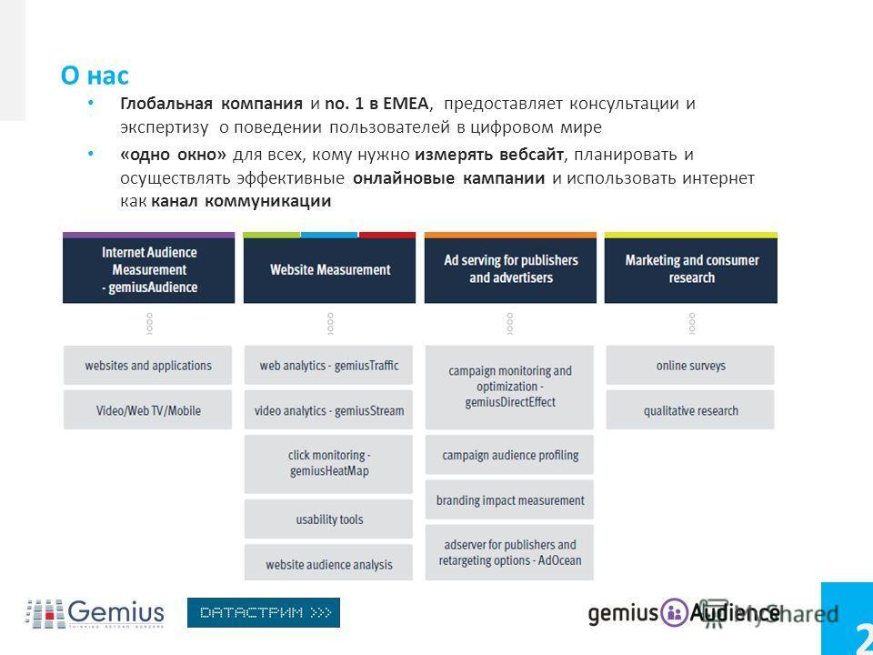 2 О нас Глобальная компания и no. 1 в EMEA, предоставляет консультации и экспертизу о поведении пользователей в цифровом мире «одно окно» для всех, кому нужно измерять веб-сайт, планировать и осуществлять эффективные онлайновые кампании и использоват