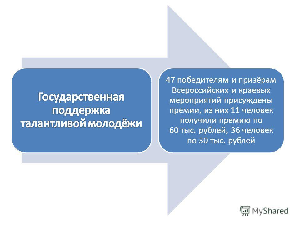 47 победителям и призёрам Всероссийских и краевых мероприятий присуждены премии, из них 11 человек получили премию по 60 тыс. рублей, 36 человек по 30 тыс. рублей