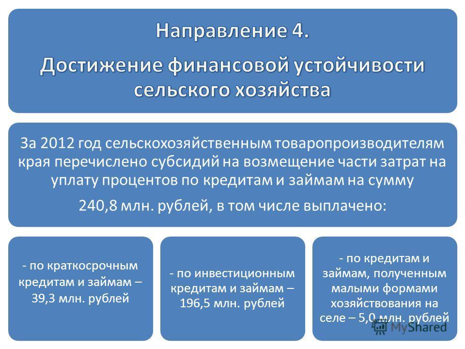 За 2012 год сельскохозяйственным товаропроизводителям края перечислено субсидий на возмещение части затрат на уплату процентов по кредитам и займам на сумму 240,8 млн. рублей, в том числе выплачено: - по краткосрочным кредитам и займам – 39,3 млн. ру