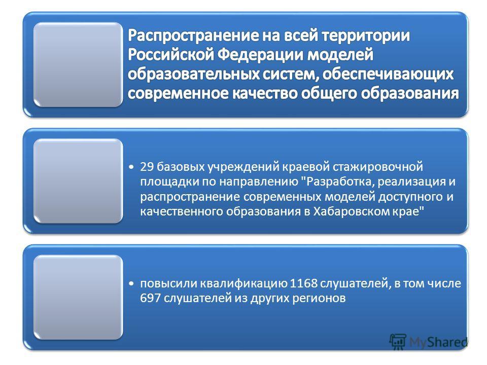 29 базовых учреждений краевой стажировочной площадки по направлению