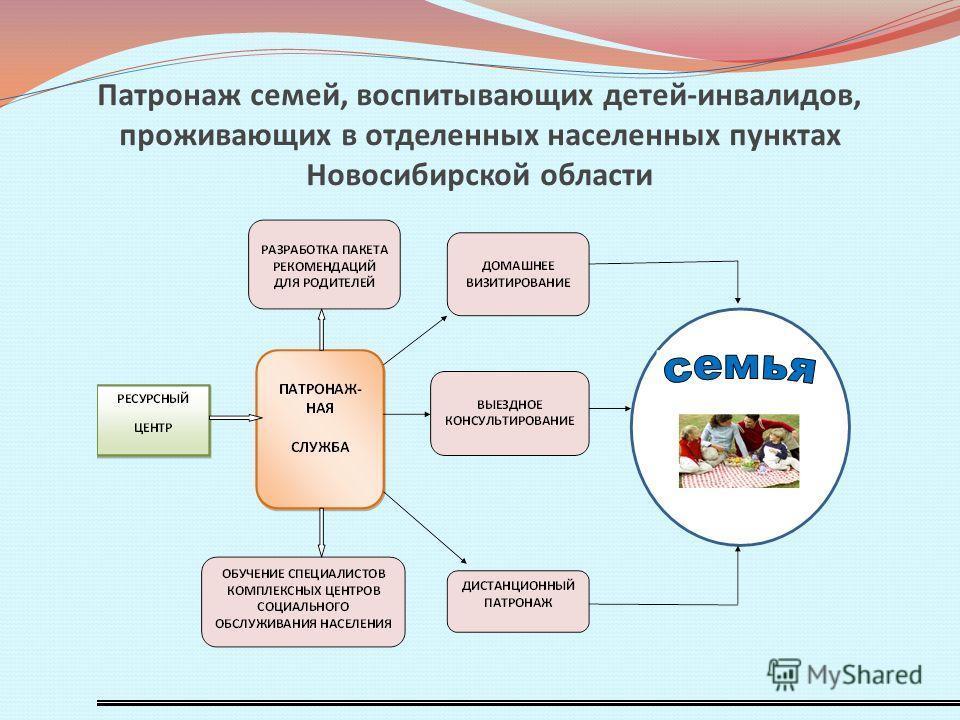 Патронаж семей, воспитывающих детей-инвалидов, проживающих в отделенных населенных пунктах Новосибирской области