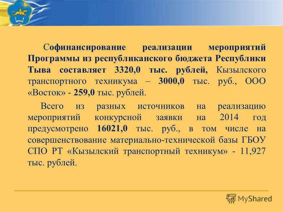 Софинансирование реализации мероприятий Программы из республиканского бюджета Республики Тыва составляет 3320,0 тыс. рублей, Кызылского транспортного техникума – 3000,0 тыс. руб., ООО «Восток» - 259,0 тыс. рублей. Всего из разных источников на реализ