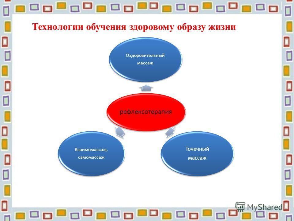 Технологии обучения здоровому образу жизни рефлексотерапия Оздоровительный массаж Точечный массаж Взаимомассаж, самомассаж