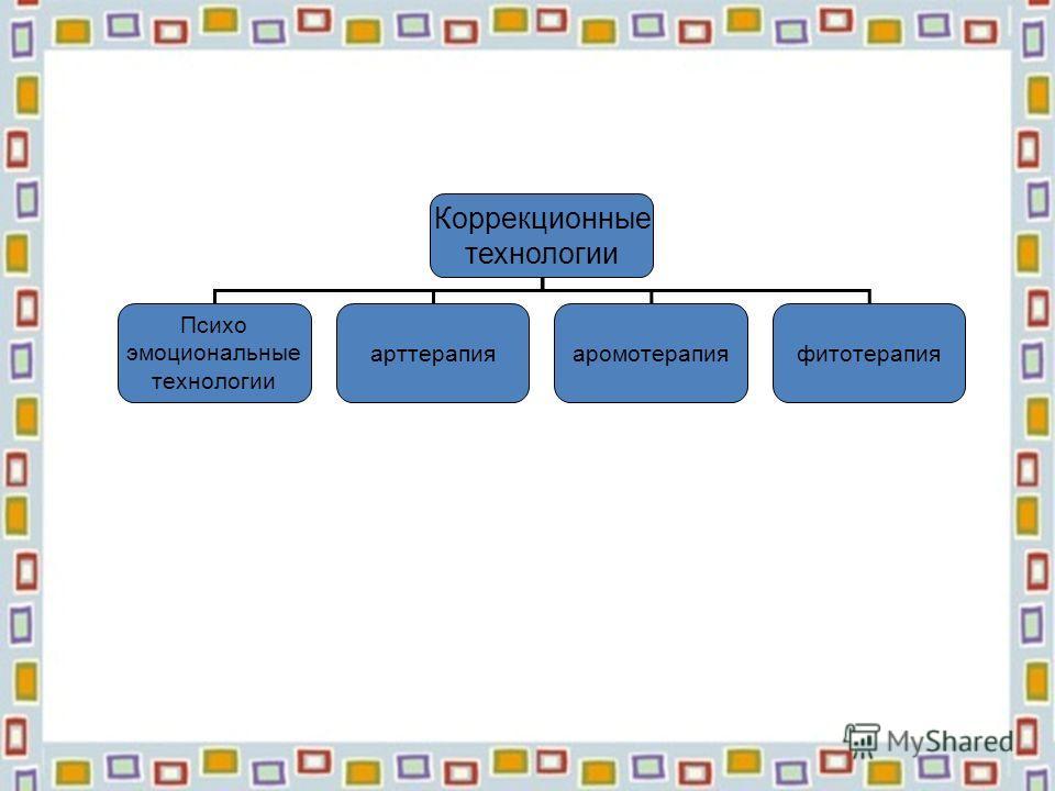 Коррекционные технологии Психо эмоциональные технологии аромотерапияфитотерапияарттерапия
