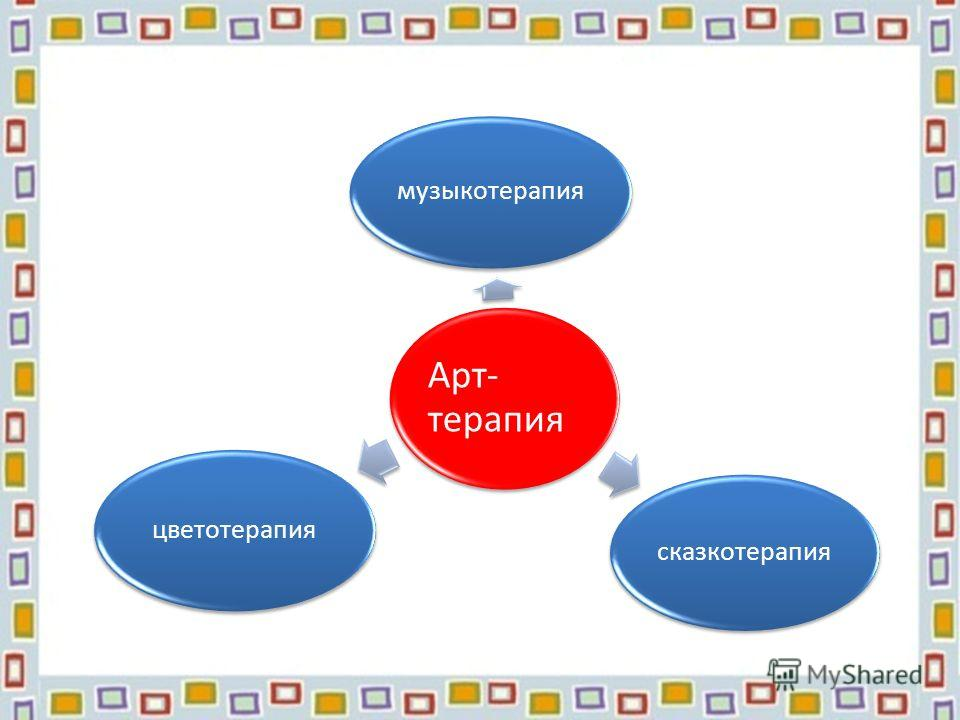 Арт- терапия музыкотерапия сказкотерапия цветотерапия