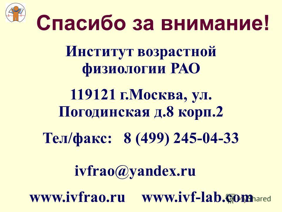 Спасибо за внимание! Институт возрастной физиологии РАО 119121 г.Москва, ул. Погодинская д.8 корп.2 Тел/факс: 8 (499) 245-04-33 ivfrao@yandex.ru www.ivfrao.ru www.ivf-lab.com