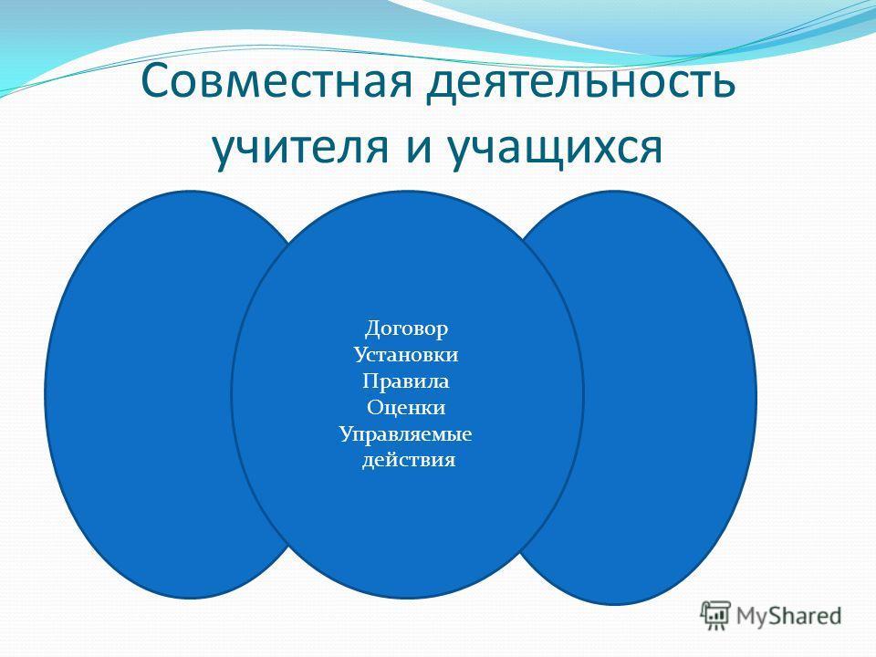 Совместная деятельность учителя и учащихся Договор Установки Правила Оценки Управляемые действия