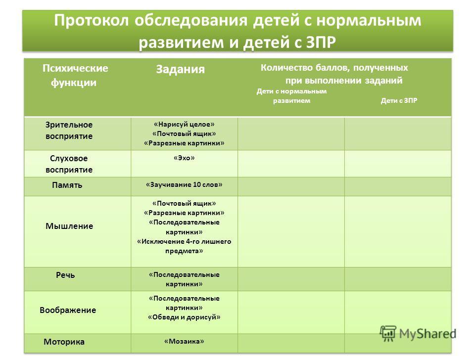 Протокол обследования детей с нормальным развитием и детей с ЗПР