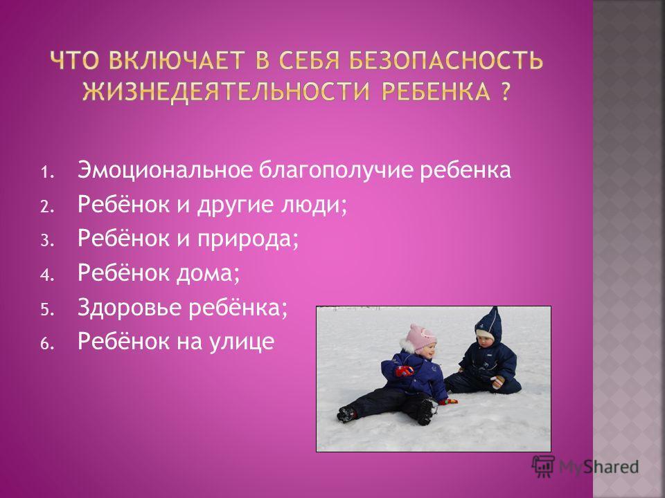 1. Эмоциональное благополучие ребенка 2. Ребёнок и другие люди; 3. Ребёнок и природа; 4. Ребёнок дома; 5. Здоровье ребёнка; 6. Ребёнок на улице