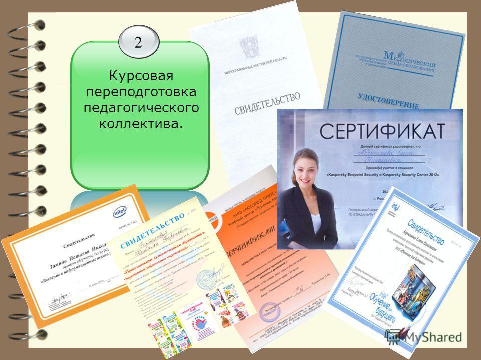 2 Курсовая переподготовка педагогического коллектива.