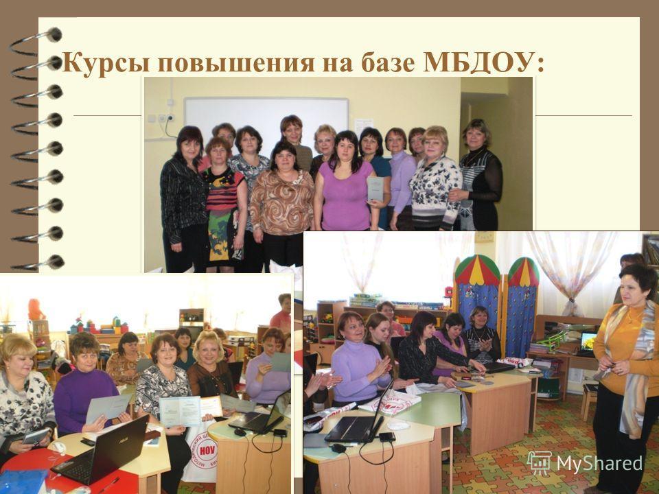 Курсы повышения на базе МБДОУ: