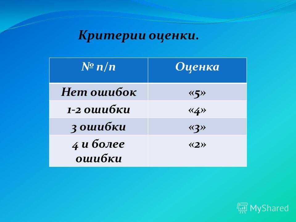 Критерии оценки. п/п Оценка Нет ошибок«5» 1-2 ошибки«4» 3 ошибки«3» 4 и более ошибки «2»