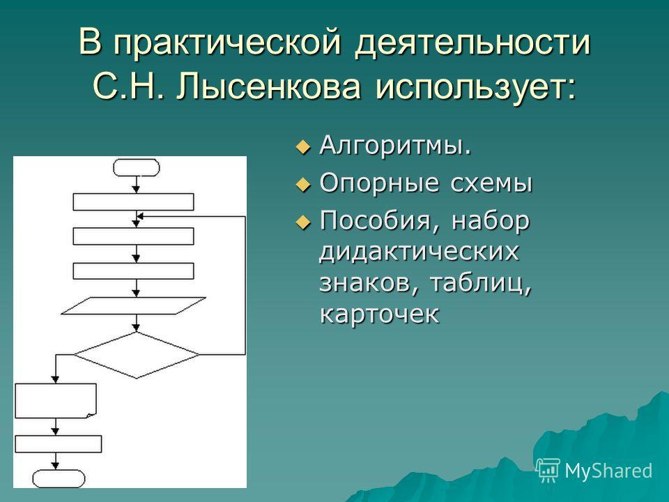 В практической деятельности С.Н. Лысенкова использует: Алгоритмы. Алгоритмы. Опорные схемы Опорные схемы Пособия, набор дидактических знаков, таблиц, карточек Пособия, набор дидактических знаков, таблиц, карточек
