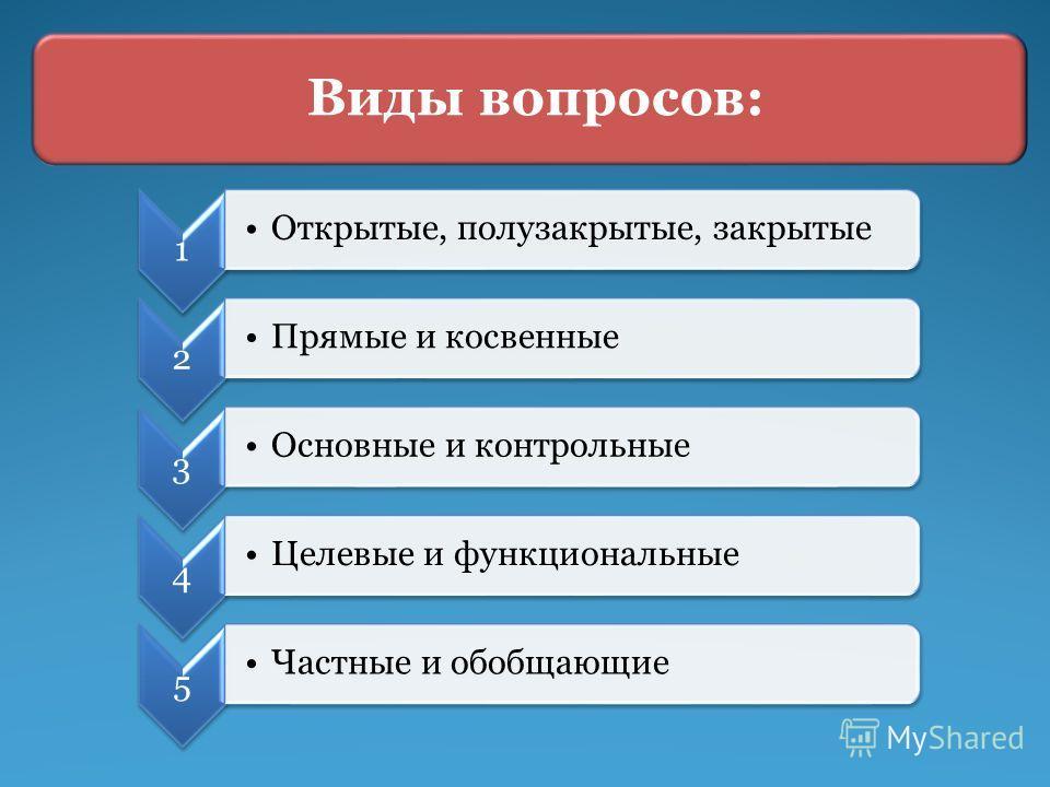 Виды вопросов: 1 Открытые, полузакрытые, закрытые 2 Прямые и косвенные 3 Основные и контрольные 4 Целевые и функциональные 5 Частные и обобщающие