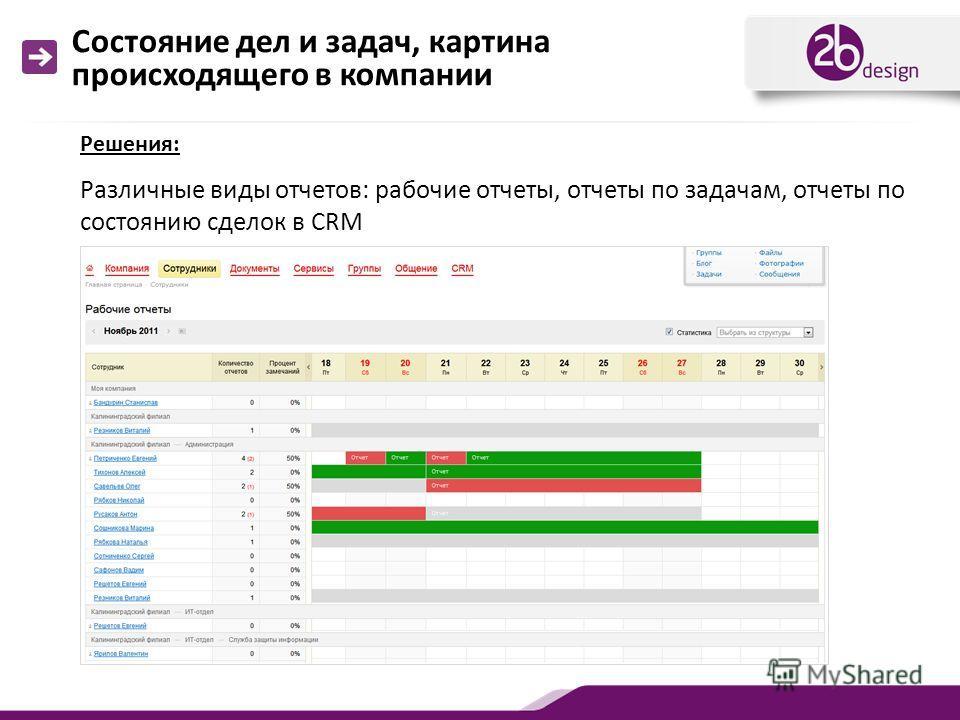 Состояние дел и задач, картина происходящего в компании Различные виды отчетов: рабочие отчеты, отчеты по задачам, отчеты по состоянию сделок в CRM Решения: