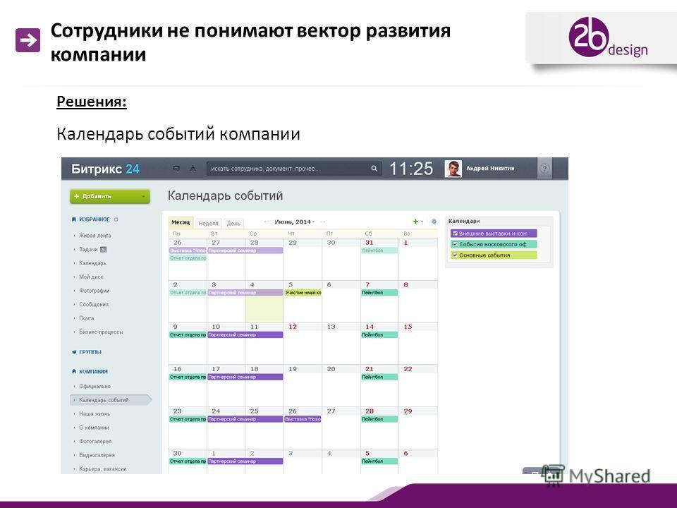 Сотрудники не понимают вектор развития компании Календарь событий компании Решения: