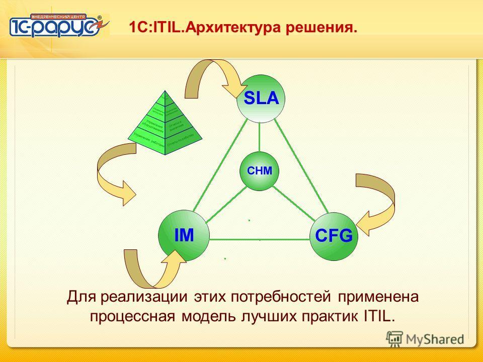 1C:ITIL.Архитектура решения. Для реализации этих потребностей применена процессная модель лучших практик ITIL.