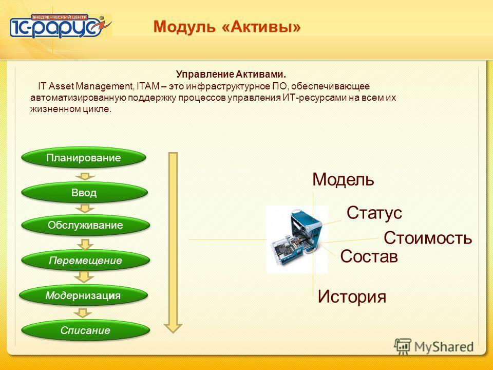 Модуль «Активы» Управление Активами. Системы управления ИТ-активами (IT Asset Management, ITAM) – это инфраструктурное ПО, обеспечивающее автоматизированную поддержку процессов управления ИТ-ресурсами на всем их жизненном цикле. Цель процессов управл