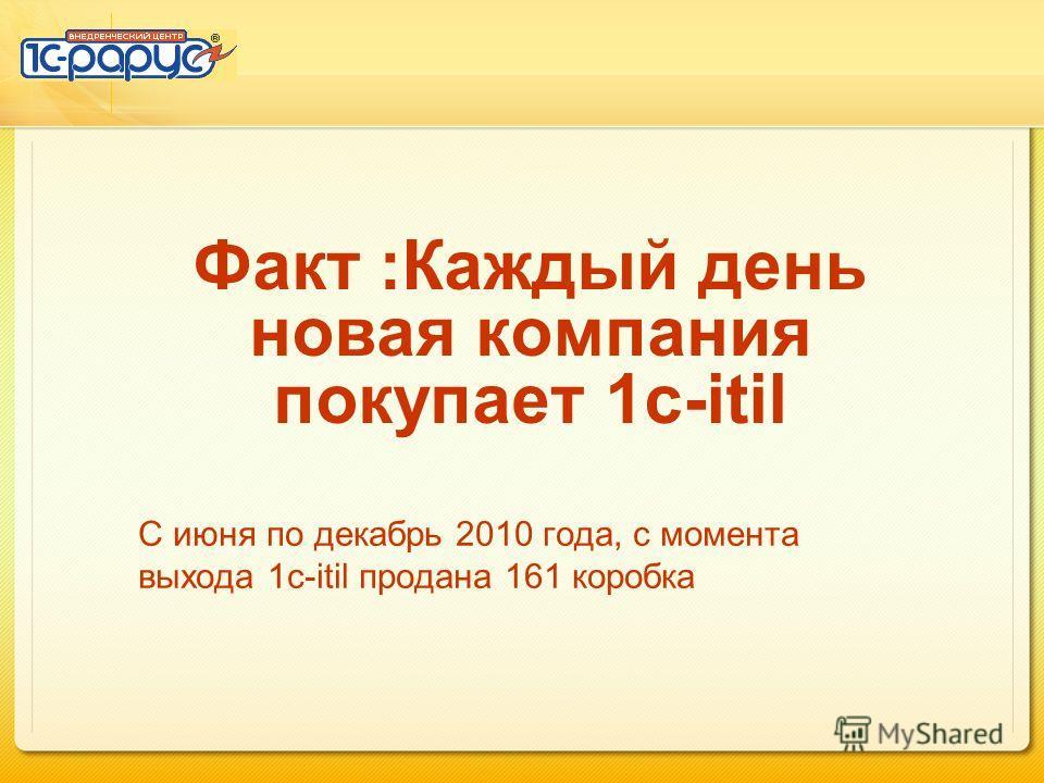 Факт :Каждый день новая компания покупает 1 с-itil С июня по декабрь 2010 года, с момента выхода 1 с-itil продана 161 коробка