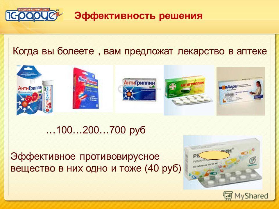 Эффективность решения Когда вы болеете, вам предложат лекарство в аптеке Эффективное противовирусное вещество в них одно и тоже (40 руб) …100…200…700 руб