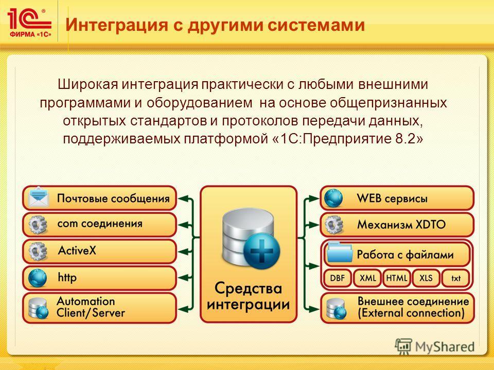 Интеграция с другими системами Широкая интеграция практически с любыми внешними программами и оборудованием на основе общепризнанных открытых стандартов и протоколов передачи данных, поддерживаемых платформой «1С:Предприятие 8.2»