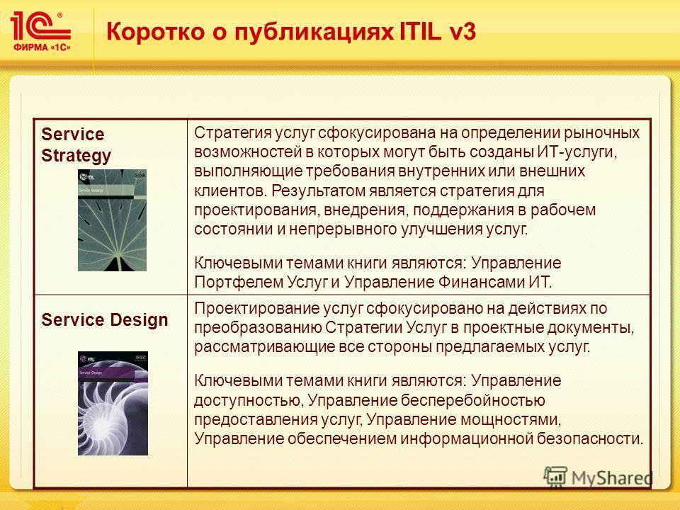 Коротко о публикациях ITIL v3 Service Strategy Стратегия услуг сфокусирована на определении рыночных возможностей в которых могут быть созданы ИТ-услуги, выполняющие требования внутренних или внешних клиентов. Результатом является стратегия для проек