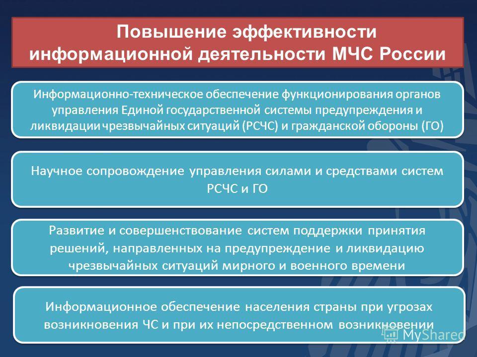 Повышение эффективности информационной деятельности МЧС России Информационно-техническое обеспечение функционирования органов управления Единой государственной системы предупреждения и ликвидации чрезвычайных ситуаций (РСЧС) и гражданской обороны (ГО