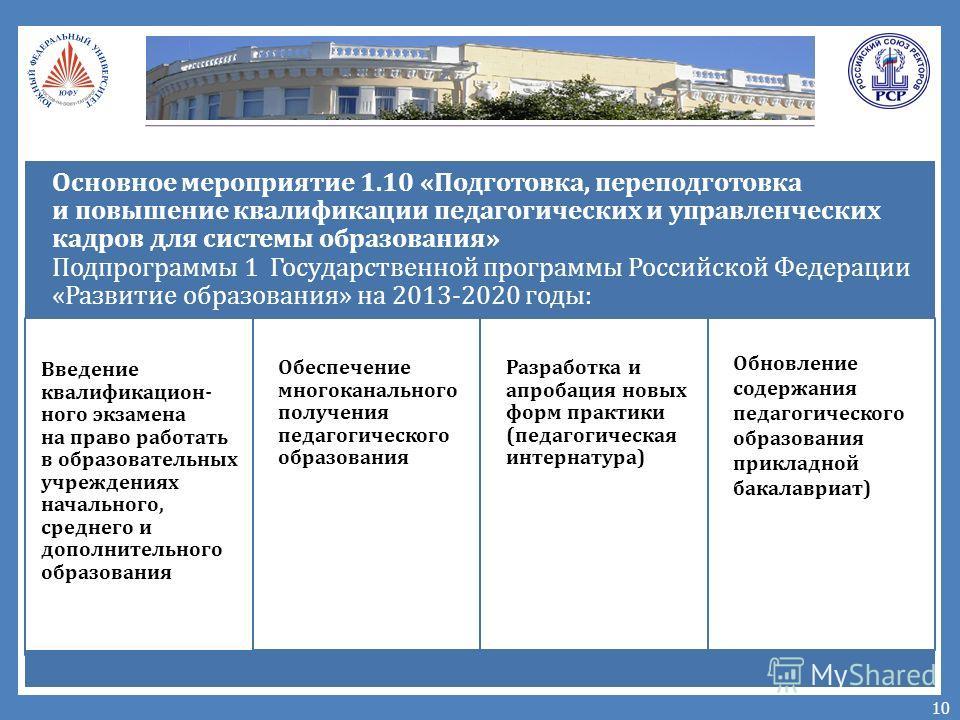 10 Основное мероприятие 1.10 «Подготовка, переподготовка и повышение квалификации педагогических и управленческих кадров для системы образования» Подпрограммы 1 Государственной программы Российской Федерации «Развитие образования» на 2013-2020 годы: