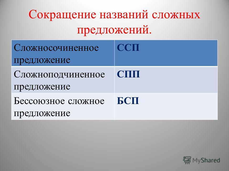 Сокращение названий сложных предложений. Сложносочиненное предложение ССП Сложноподчиненное предложение СПП Бессоюзное сложное предложение БСП