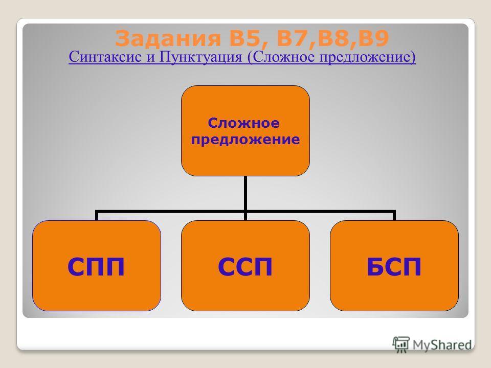 Задания В5, В7,В8,В9 Синтаксис и Пунктуация (Сложное предложение) Сложное предложение СППССПБСП