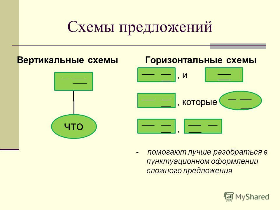 Схемы предложений Вертикальные