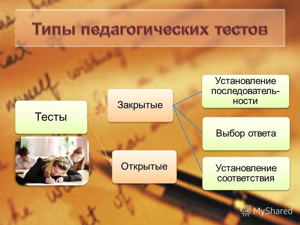 Тесты Закрытые Установление последователь- ности Выбор ответа Установление соответствия Открытые