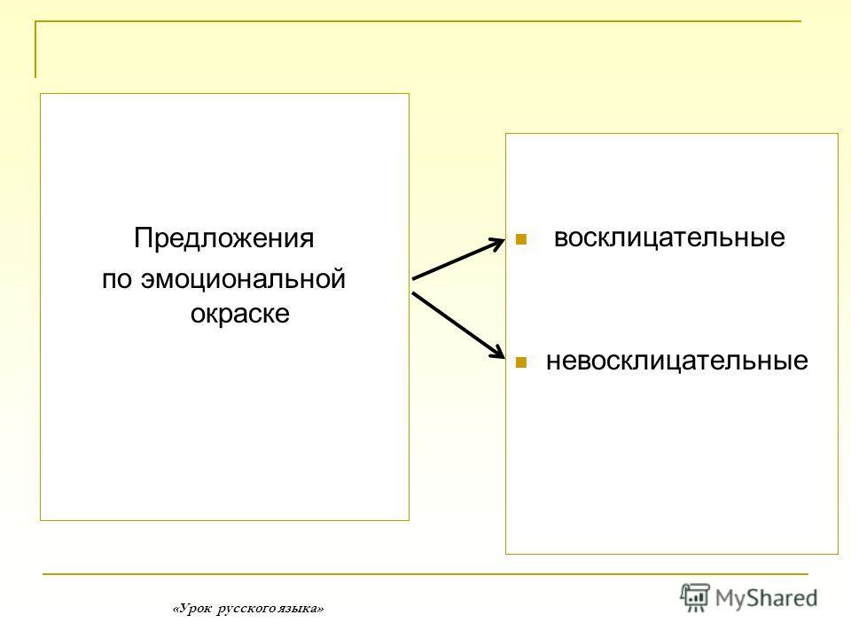 «Урок русского языка» восклицательные невосклицательные Предложения по эмоциональной окраске