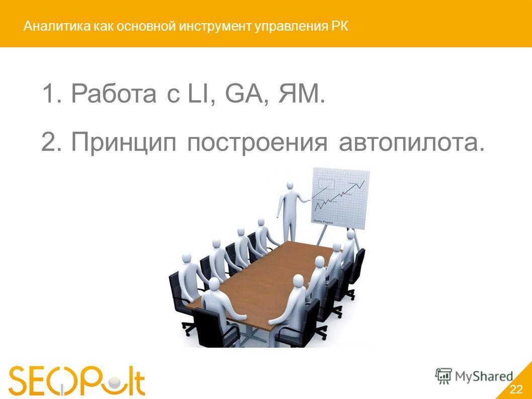 Аналитика как основной инструмент управления РК 1. Работа с LI, GA, ЯМ. 2. Принцип построения автопилота. 22