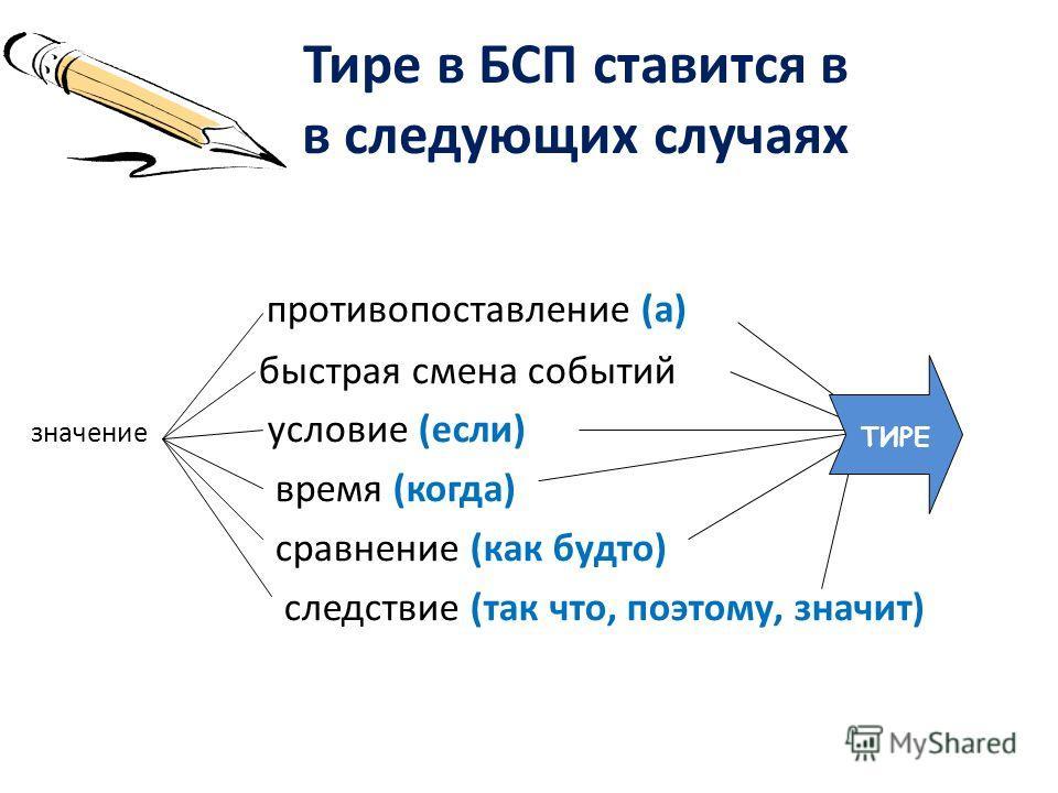 Тире в БСП ставится в в следующих случаях противопоставление (а) быстрая смена событий значение условие (если) время (когда) сравнение (как будто) следствие (так что, поэтому, значит) ТИРЕ