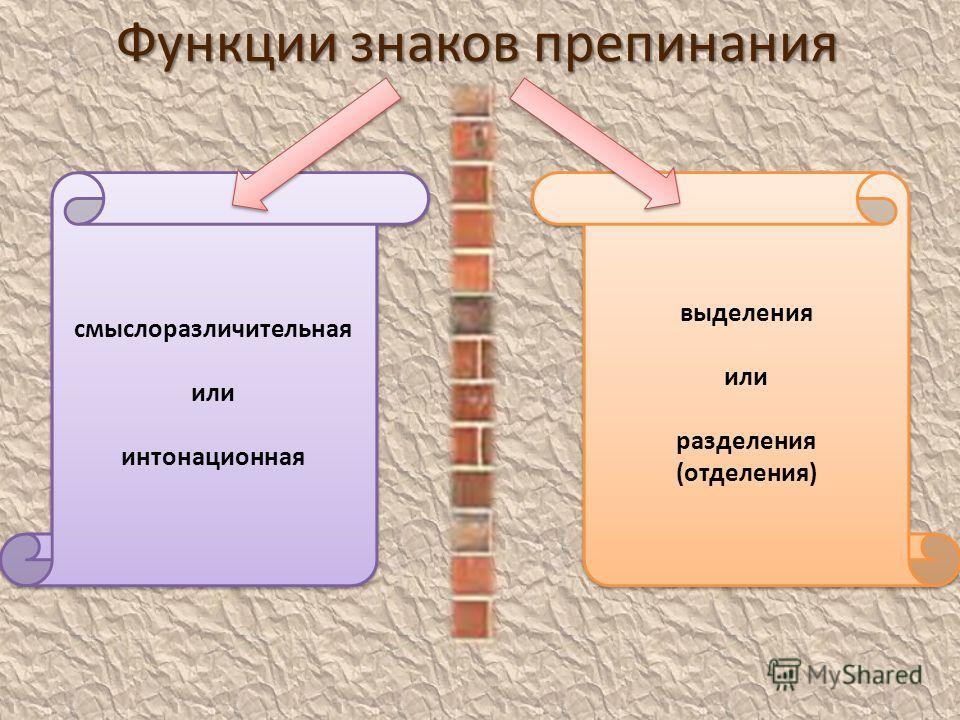 Функции знаков препинания смыслоразличительная или интонационная смыслоразличительная или интонационная выделения или разделения (отделения) выделения или разделения (отделения)