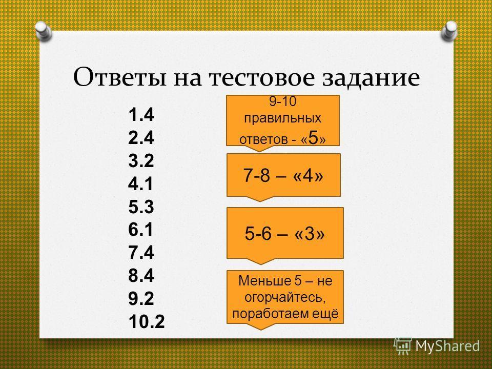 Ответы на тестовое задание 1.4 2.4 3.2 4.1 5.3 6.1 7.4 8.4 9.2 10.2 9-10 правильных ответов - « 5 » 7-8 – «4» 5-6 – «3» Меньше 5 – не огорчайтесь, поработаем ещё