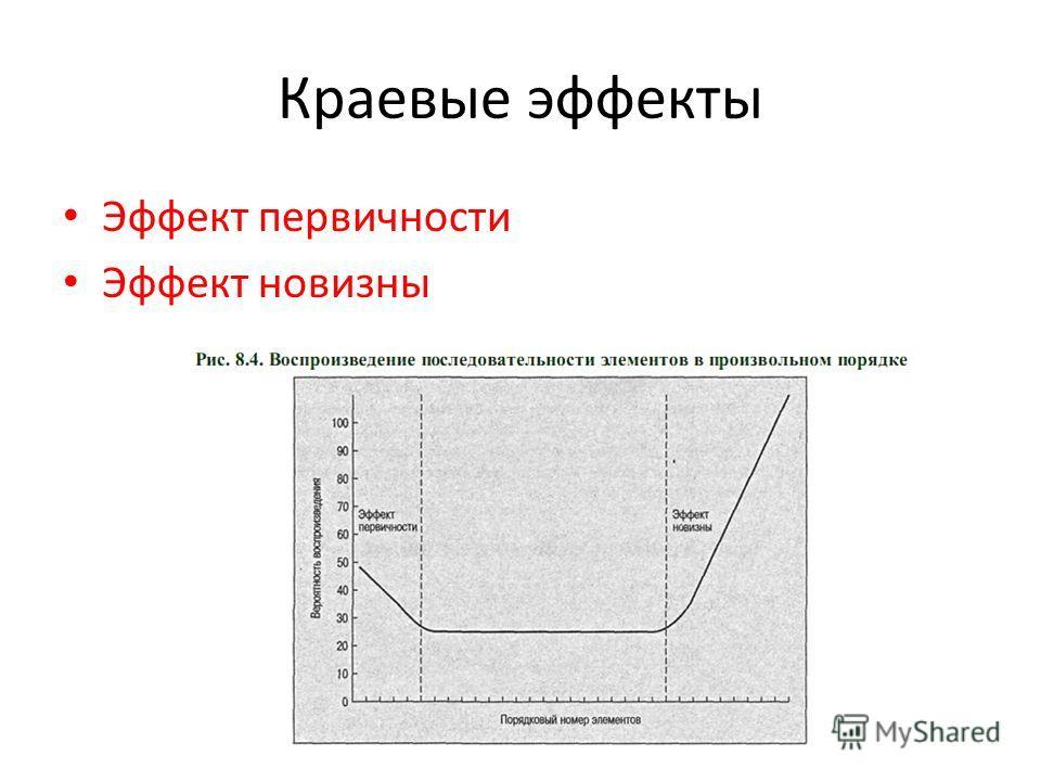 Краевые эффекты Эффект первичности Эффект новизны