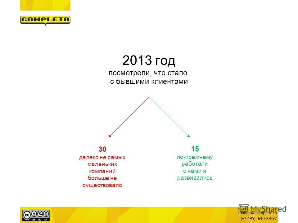 2013 год посмотрели, что стало с бывшими клиентами 30 далеко не самых маленьких компаний больше не существовало 15 по-прежнему работали с нами и развивались