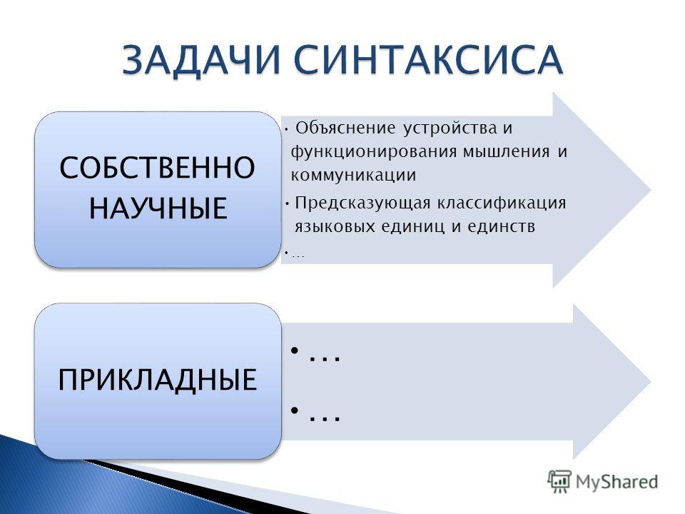 Объяснение устройства и функционирования мышления и коммуникации Предсказующая классификация языковых единиц и единств … СОБСТВЕННО НАУЧНЫЕ … ПРИКЛАДНЫЕ