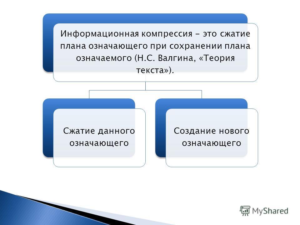 Информационная компрессия - это сжатие плана означающего при сохранении плана означаемого (Н.С. Валгина, «Теория текста»). Сжатие данного означающего Создание нового означающего