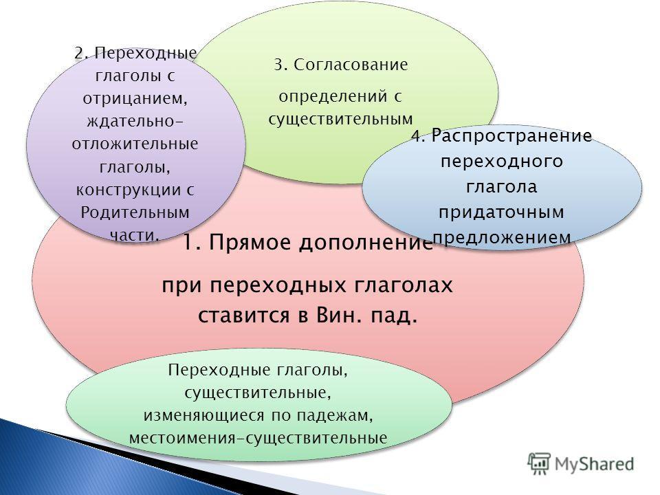 1. Прямое дополнение при переходных глаголах ставится в Вин. пад. 3. Согласование определений с существительным Переходные глаголы, существительные, изменяющиеся по падежам, местоимения-существительные 4. Распространение переходного глагола придаточн