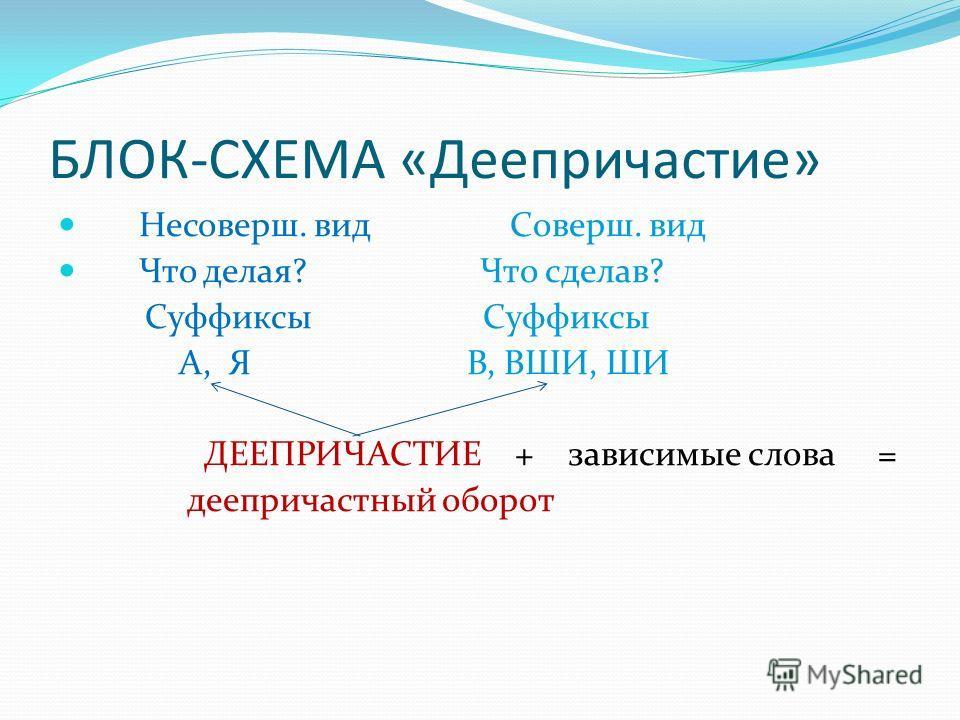 БЛОК-СХЕМА «Деепричастие»
