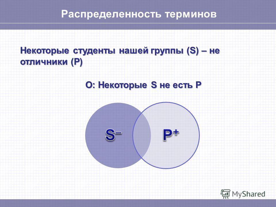 Распределенность терминов Некоторые студенты нашей группы (S) – не отличники (P) O: Некоторые S не есть P