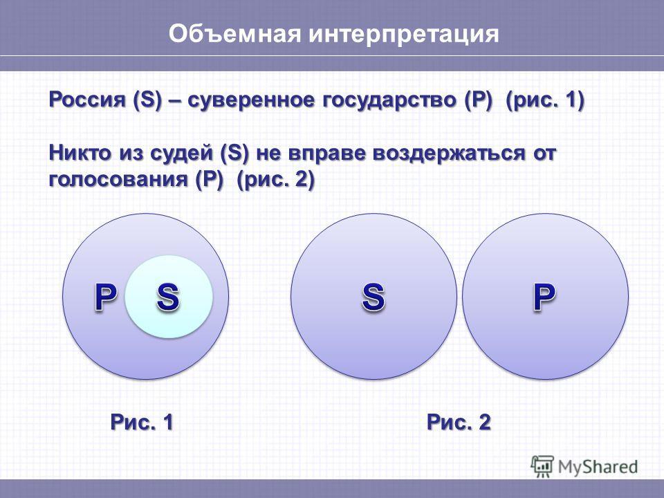 Объемная интерпретация Россия (S) – суверенное государство (P) (рис. 1) Никто из судей (S) не вправе воздержаться от голосования (P) (рис. 2) Рис. 1 Рис. 2