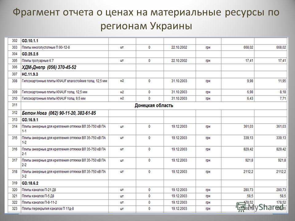 Фрагмент отчета о ценах на материальные ресурсы по регионам Украины
