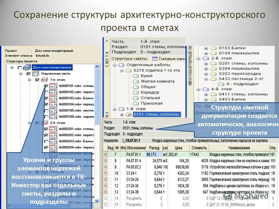 Сохранение структуры архитектурно-конструкторского проекта в сметах Уровни и группы элементов чертежей восстанавливаются в ТК- Инвестор как отдельные сметы, разделы и подразделы Структура сметной документации создается автоматически, аналогично струк